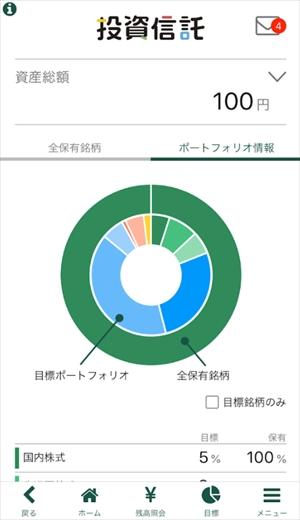 松井証券投資信託アプリ