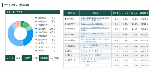 松井証券投資工房