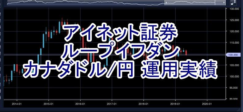 fxカナダドル円_R